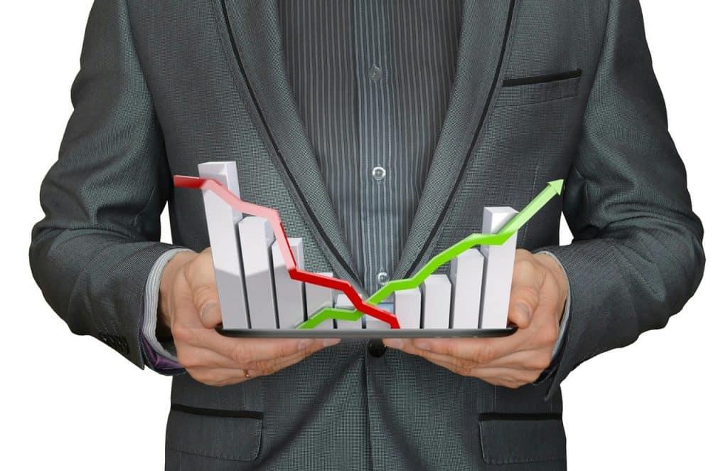 מדד עסקי